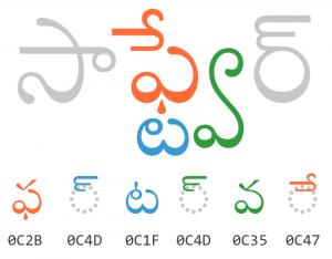 కంప్యూటర్ భాషగా తెలుగు-3(యూనికోడ్ – తెలుగు)
