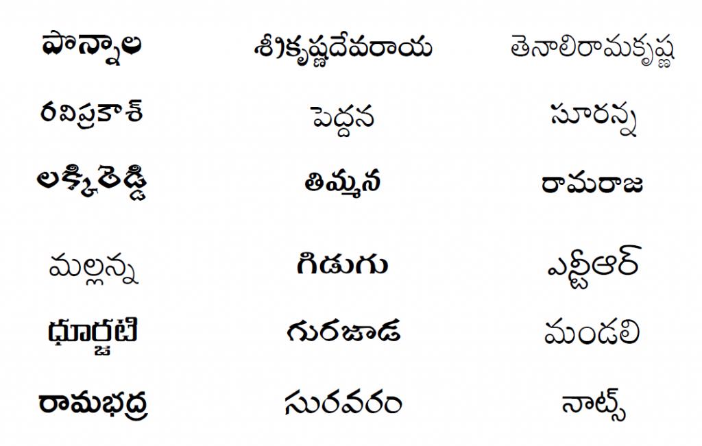 Telugu As A Computational Language-Telugu Fonts