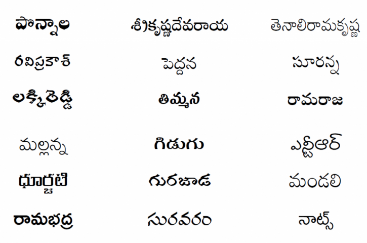 Telugu As A Computational Language-Telugu Fonts